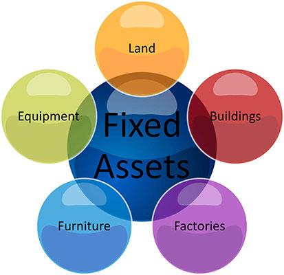 Enterprise Asset Management Software Fixed Asset Tracking Software